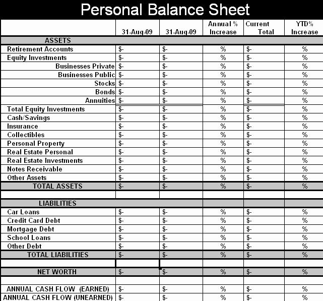 Personal Finance Balance Sheet Template Elegant Creating A Tax Aware Personal Balance Sheet Saverocity
