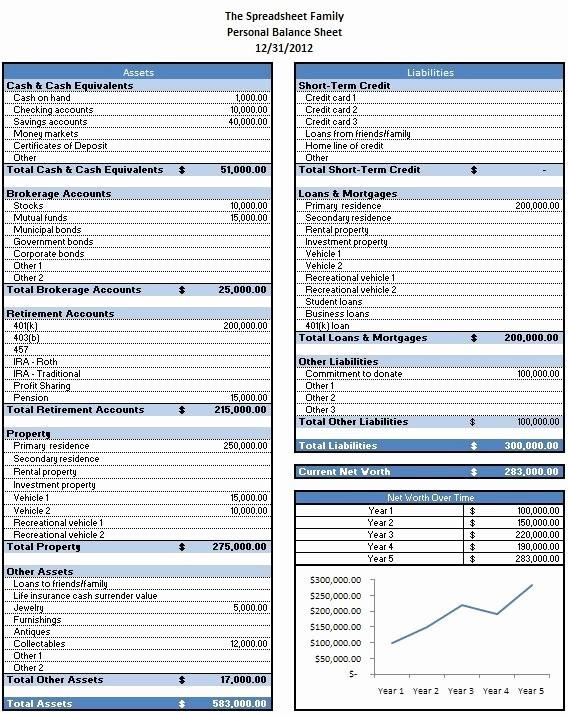 Personal Finance Balance Sheet Template Fresh Free Excel Template to Calculate Your Net Worth