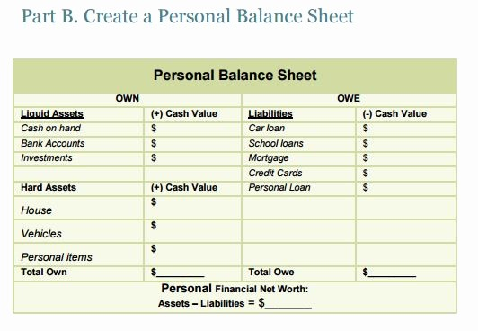 personal balance sheet template excel free