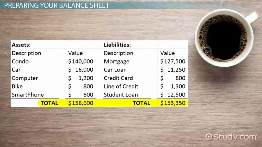 Personal Finance Balance Sheet Template Lovely Personal Balance Sheet Uses & Examples Video & Lesson