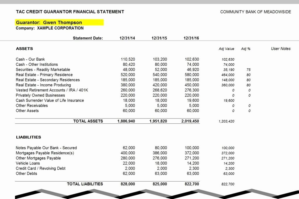 Personal Finance Balance Sheet Template Luxury Personal Financial Statement Balance Sheets