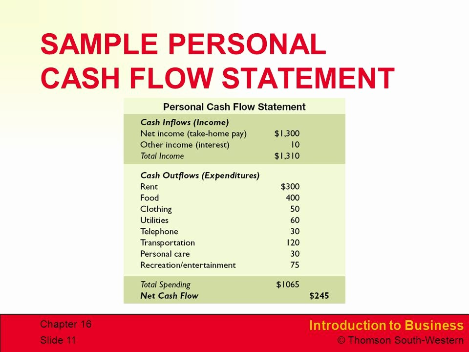 Personal Finance Cash Flow Statement Awesome Money Management and Financial Planning Ppt Video Online