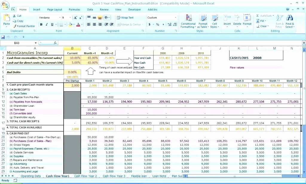 Personal Finance Cash Flow Statement Awesome Personal Cash Flow Spreadsheet Personal Cash Flow Template