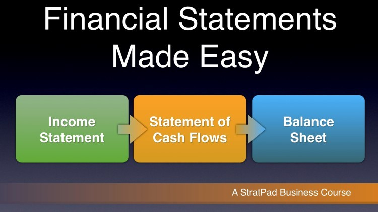intro to financial statements for entrepreneurs