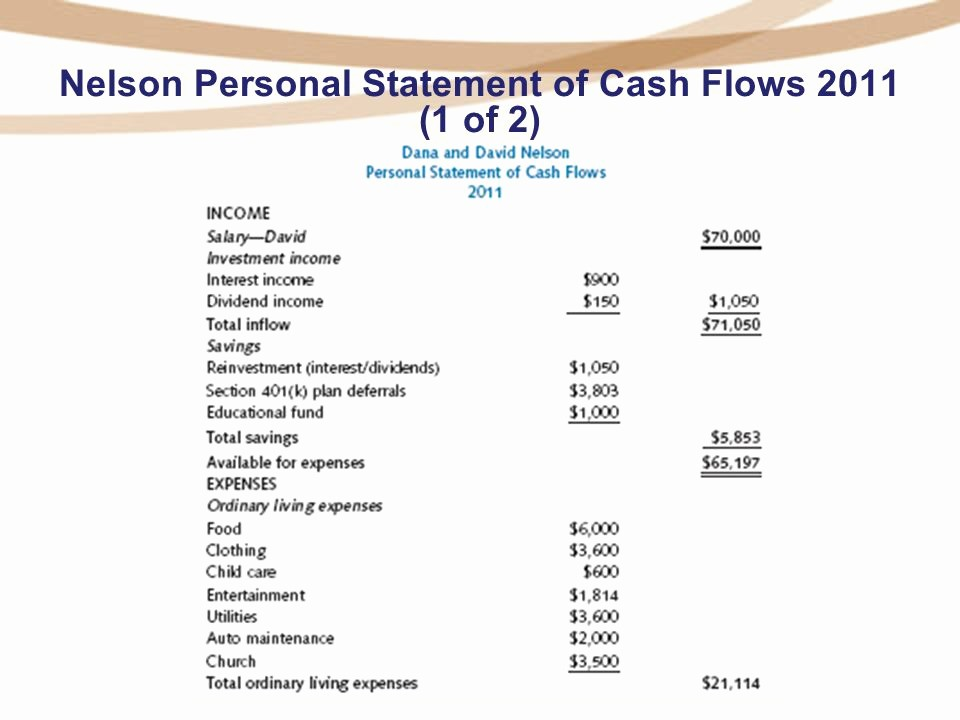 Personal Finance Cash Flow Statement Best Of Personal Financial Statements Preparation and Analysis