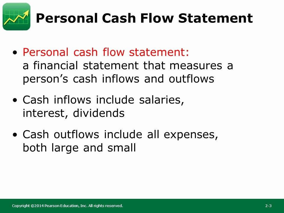 Personal Finance Cash Flow Statement Best Of Planning with Personal Financial Statements Ppt Video
