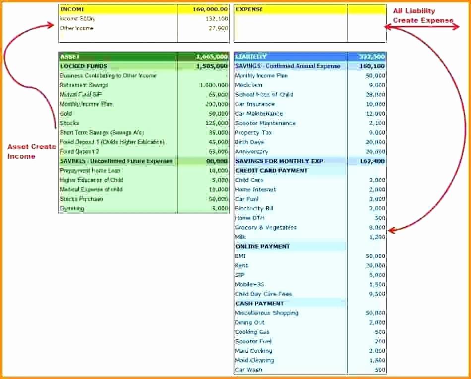 Personal Finance Cash Flow Statement New Excel Cash Flow forecast Template Personal Projection