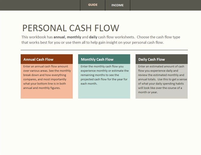 Personal Finance Cash Flow Statement New Simple Personal Cash Flow Statement