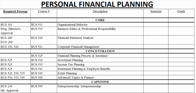 Personal Financial Plan Template Excel Best Of 8 Financial Plan Templates Excel Excel Templates