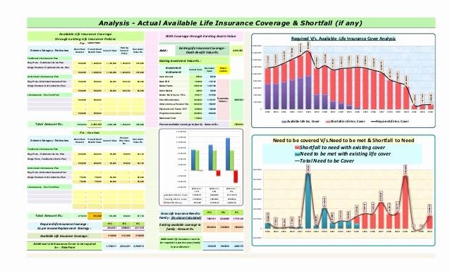 Personal Financial Plan Template Excel Elegant Sample Prehensive Personal Financial Plan Created In