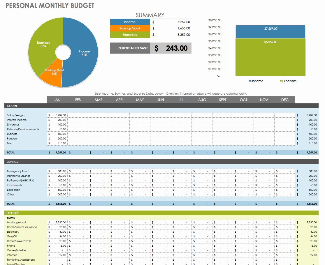 Personal Financial Plan Template Excel Fresh Personal Financial Bud Template Excel Example Of
