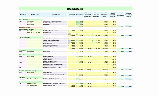 Personal Financial Plan Template Excel New Sample Prehensive Personal Financial Plan Created In