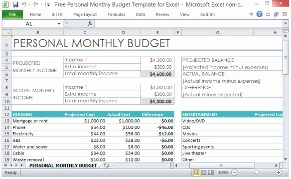 Personal Monthly Expense Report Template Luxury Free Personal Monthly Bud Template for Excel