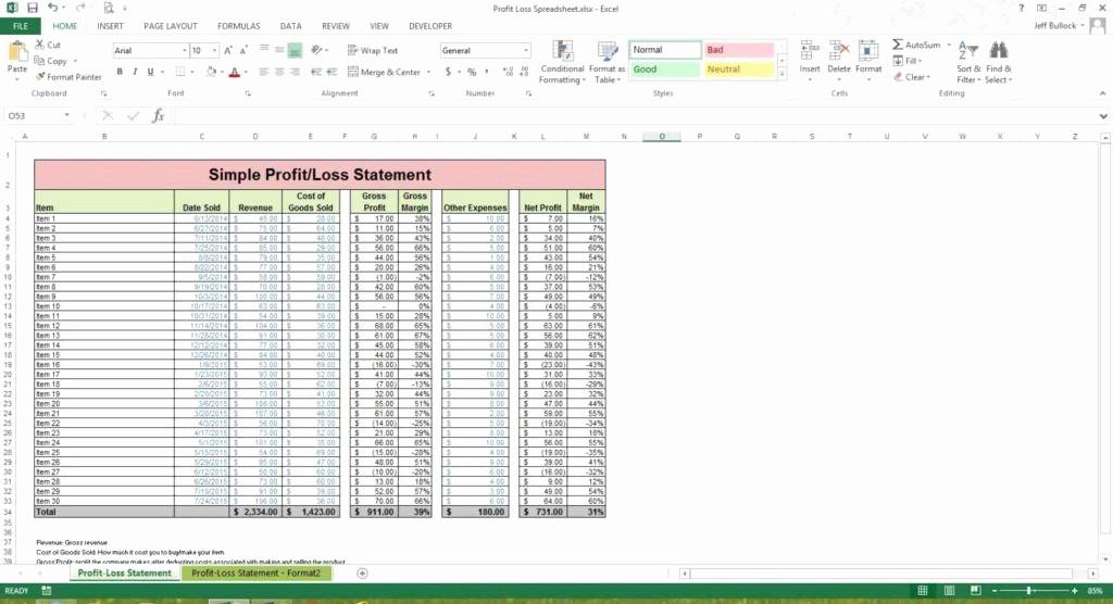 Personal P&l Template Elegant Profit Spreadsheet – Ebnefsi