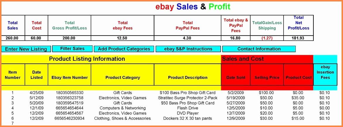Personal P&l Template Unique Profit Spreadsheet – Ebnefsi