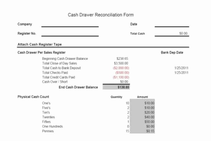 Petty Cash Reconciliation form Excel Inspirational Cash and Banking Controls Vitalics