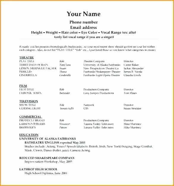 Play Script format In Word Unique theatre Acting Resume format Template No Experience
