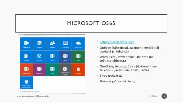 Portal-office-com Lovely 10 Niksiä Ajanhallintaan O365