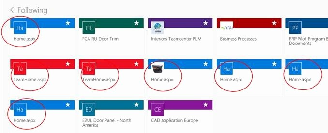 Portal-office-com Unique Sharepoint Online Frequent Site In Fice 365 are