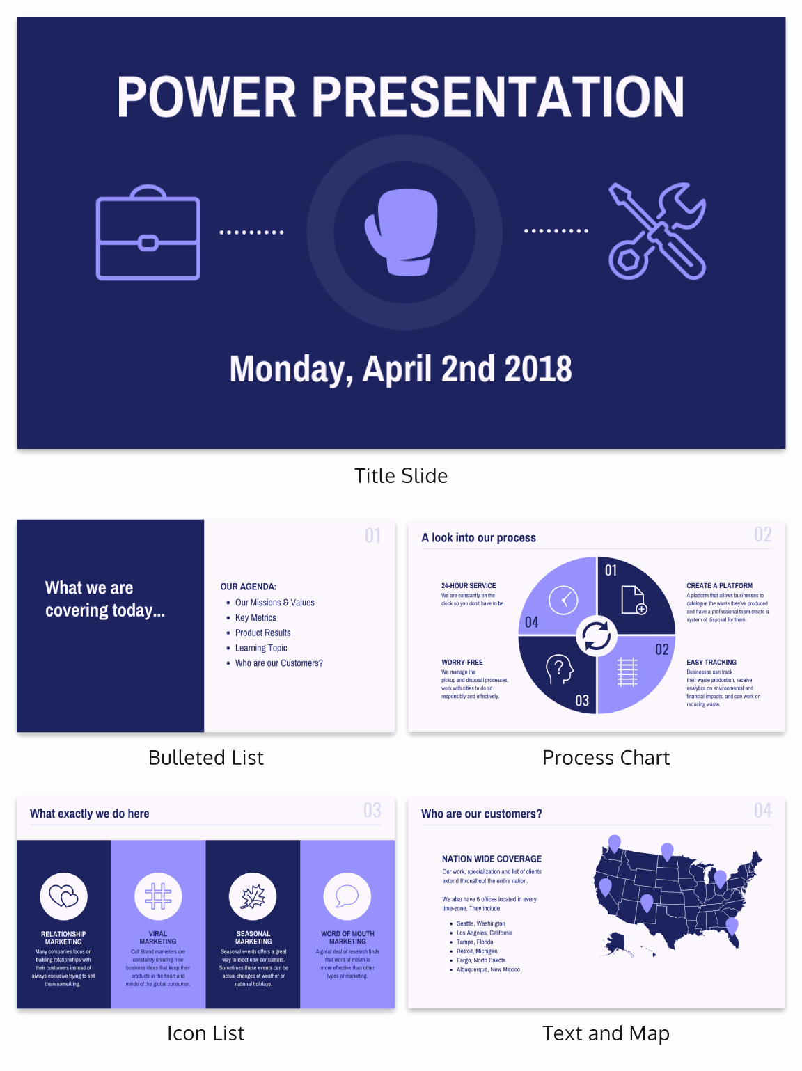 Ppt Templates for Business Presentation Lovely 20 Presentation Templates and Design Best Practices to