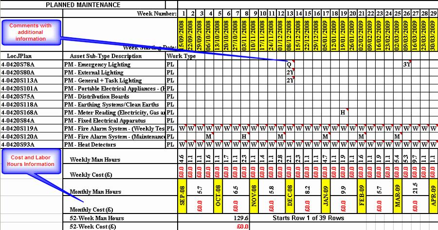 Preventive Maintenance Schedule Template Excel Beautiful Ppm Schedule Template Excel