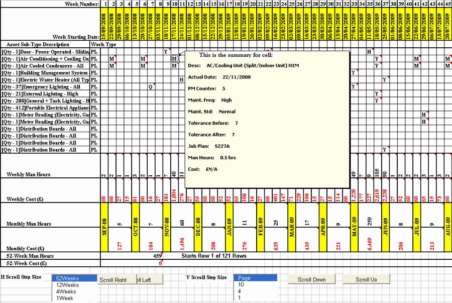 Preventive Maintenance Schedule Template Excel Fresh Ppm Schedule Template Excel