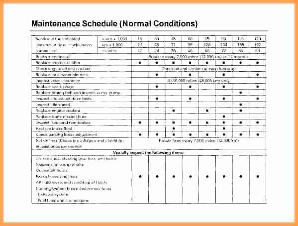 Preventive Maintenance Schedule Template Excel Inspirational Car Maintenance Checklist Spreadsheet Inspirational