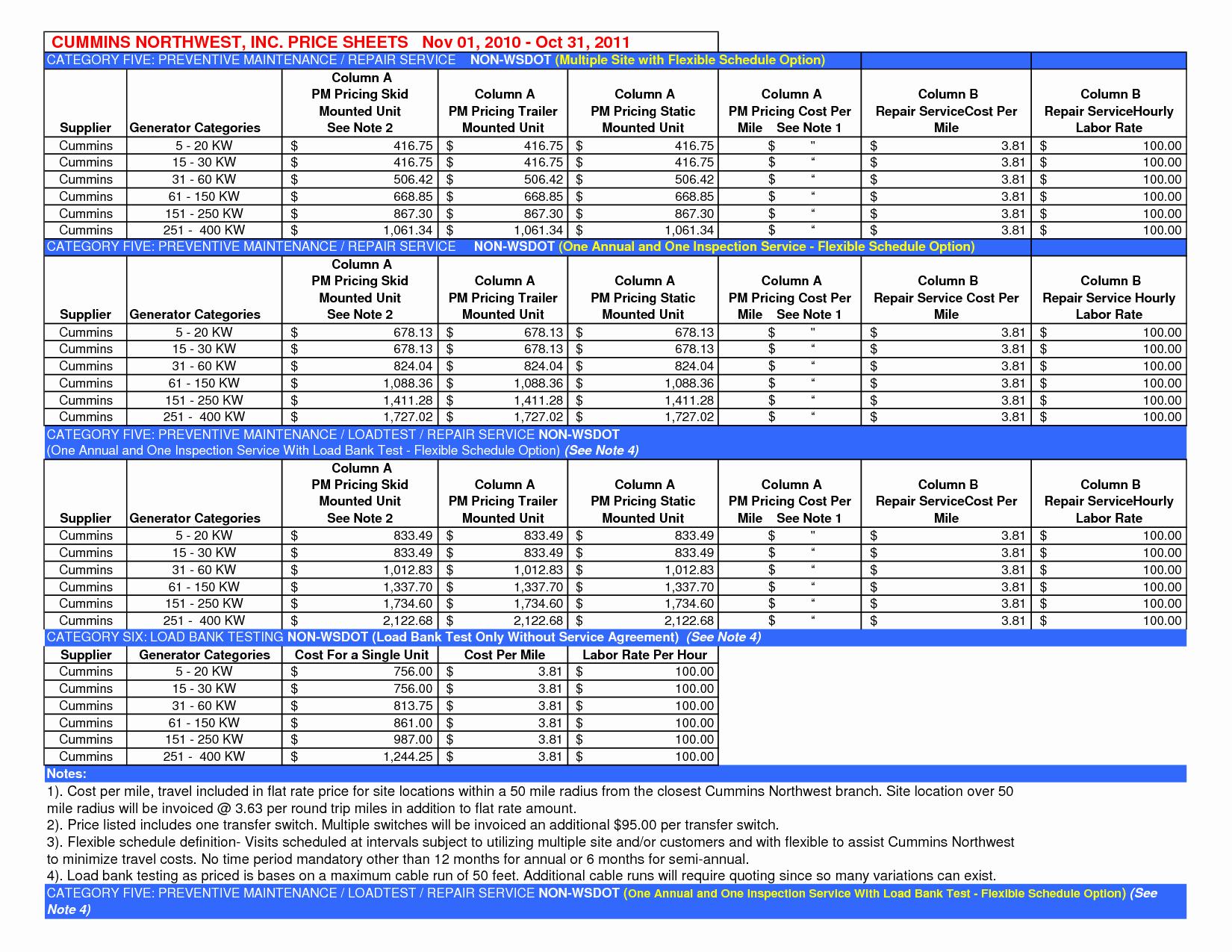 Preventive Maintenance Schedule Template Excel Luxury Building Maintenance Templates