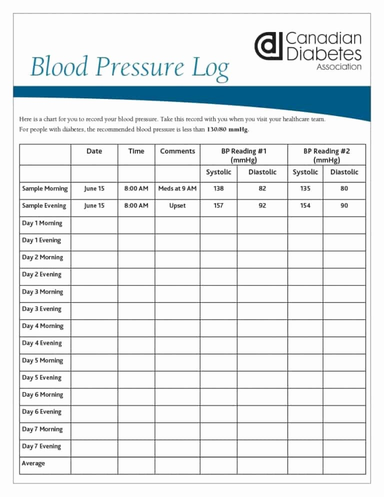 Printable Blood Pressure Chart Template Best Of 56 Daily Blood Pressure Log Templates [excel Word Pdf]