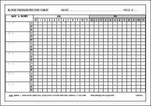 Printable Blood Pressure Chart Template Luxury 5 Blood Pressure Chart Templates – Word Templates