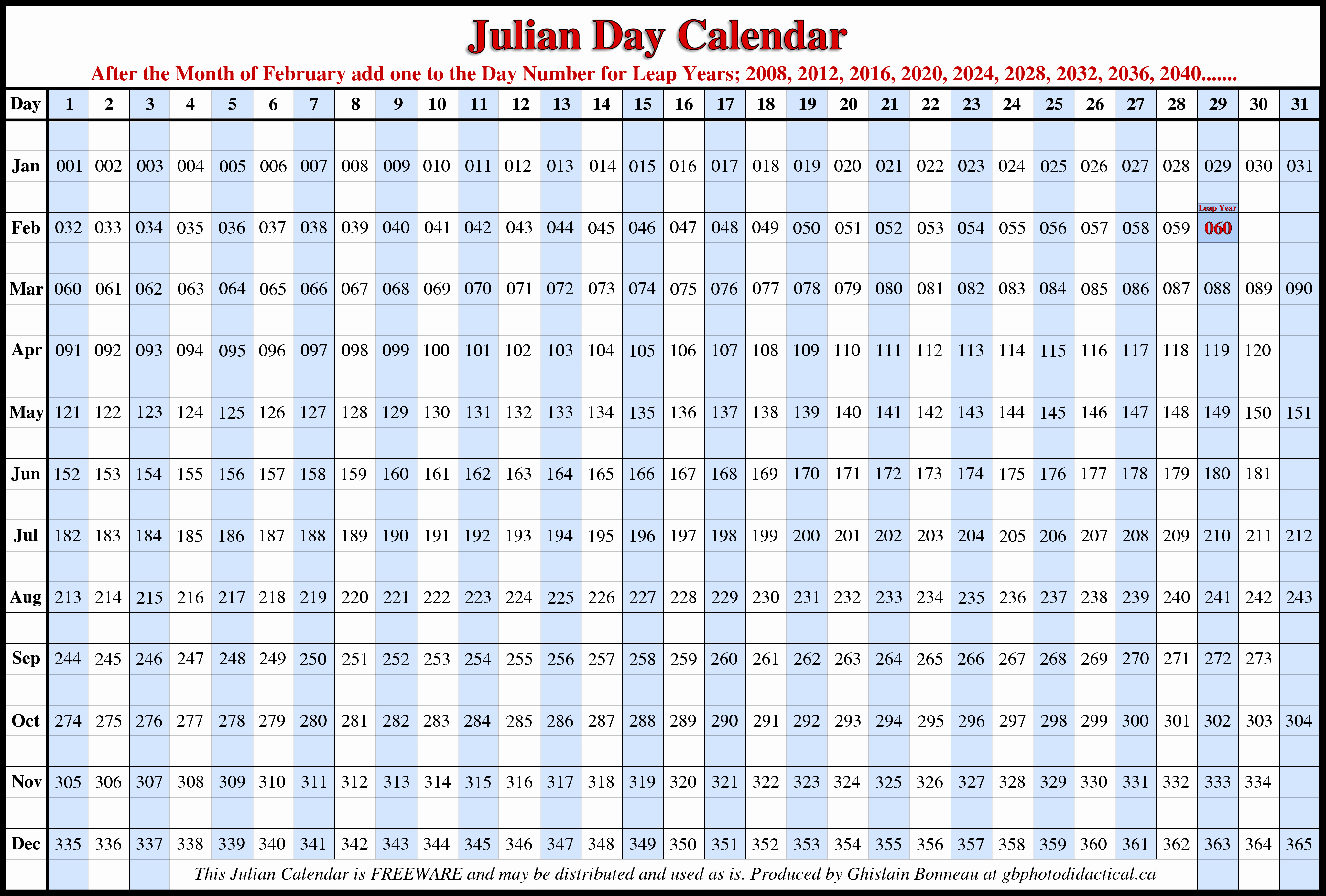 Printable Julian Date Calendar 2017 Awesome Julian Calendar 2017