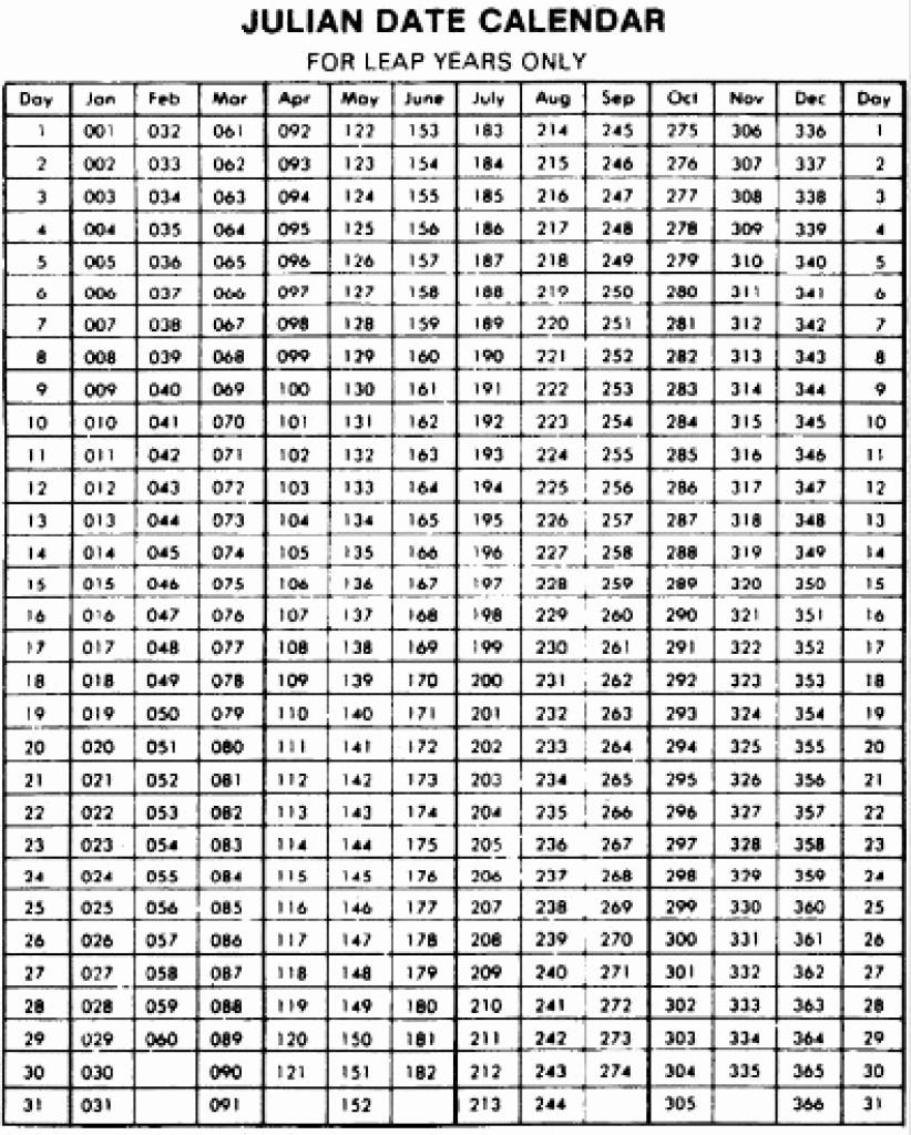 Printable Julian Date Calendar 2017 Best Of Julian Date Calendar 2017