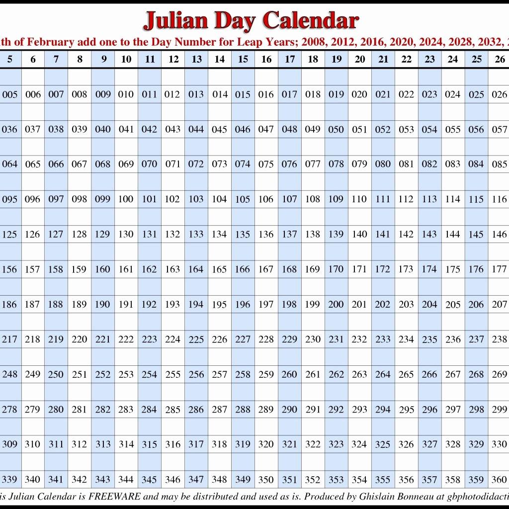 Printable Julian Date Calendar 2017 Elegant Julian Calendar 2017 – Templates Free Printable