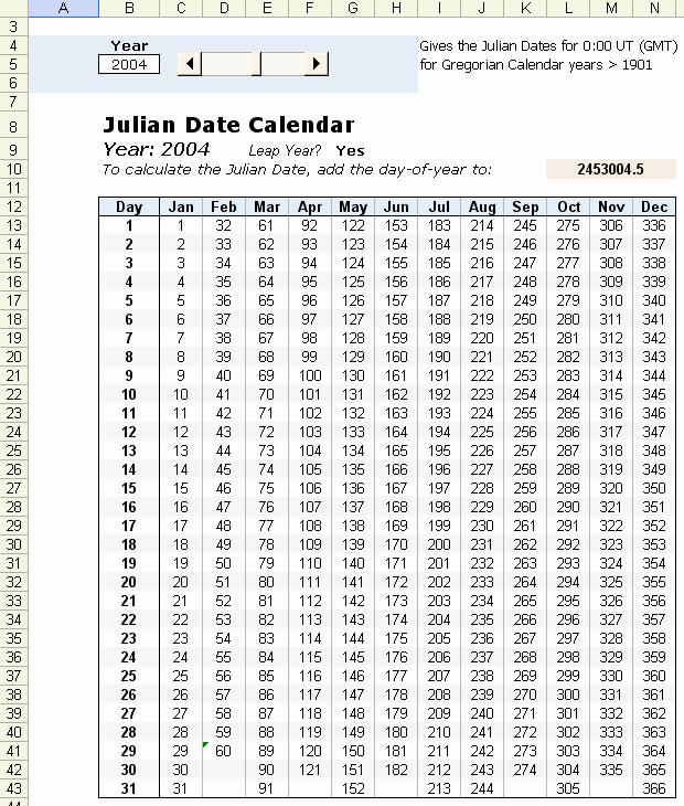 Printable Julian Date Calendar 2017 Lovely Perpetual Julian Date Calendar 2016