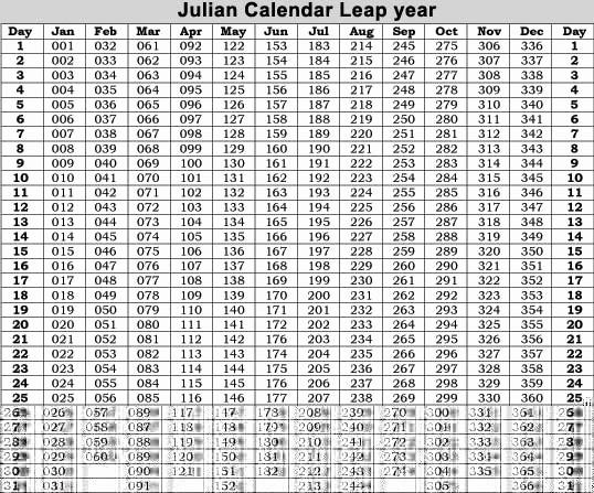 Printable Julian Date Calendar 2017 New Julian Calendar 2016