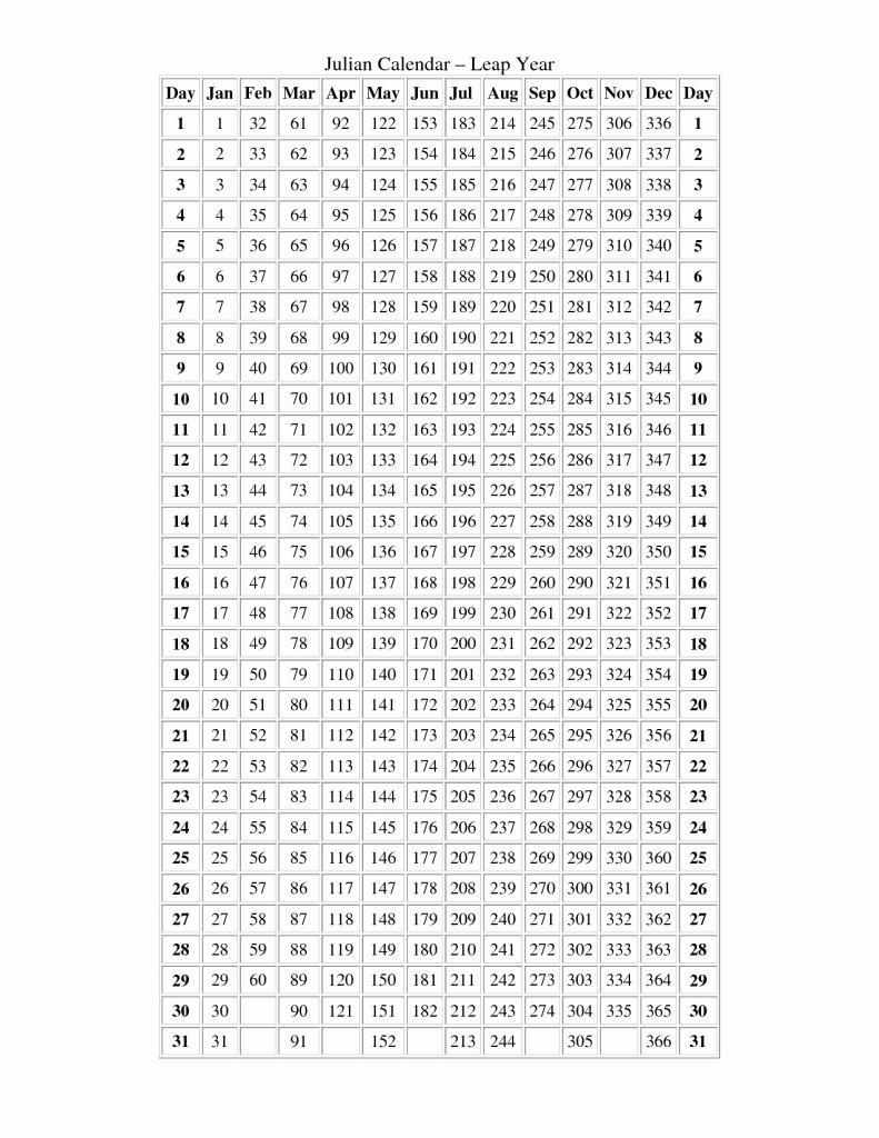 Printable Julian Date Calendar 2017 New Printable Julian Date Leap Year Calendar