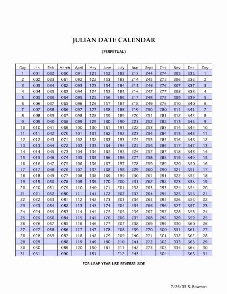 Printable Julian Date Calendar 2017 Unique Printable Leap Year Julian Calendar