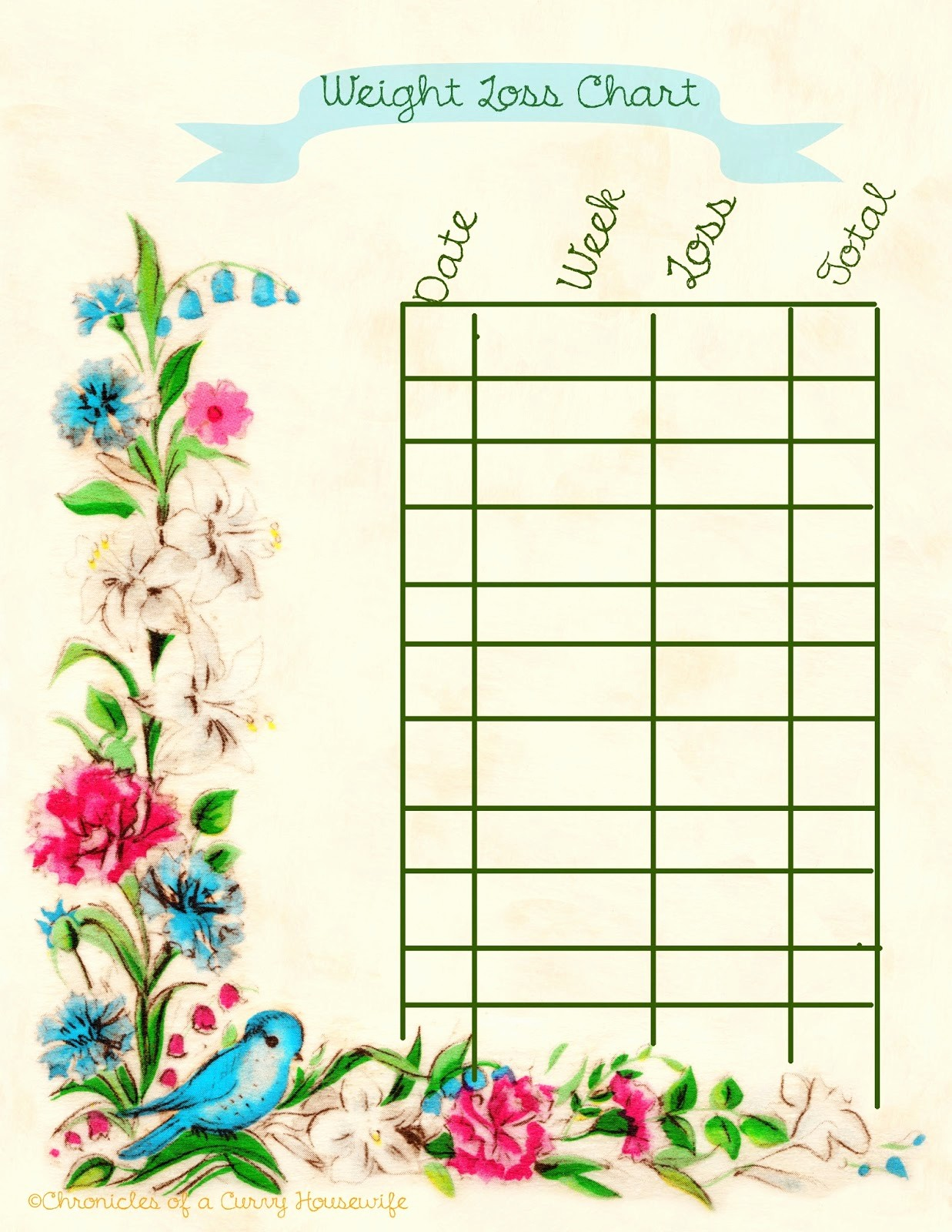 Printable Weight Loss Measurement Chart Beautiful Chronicles Of A Curvy Housewife Free Printable Weight