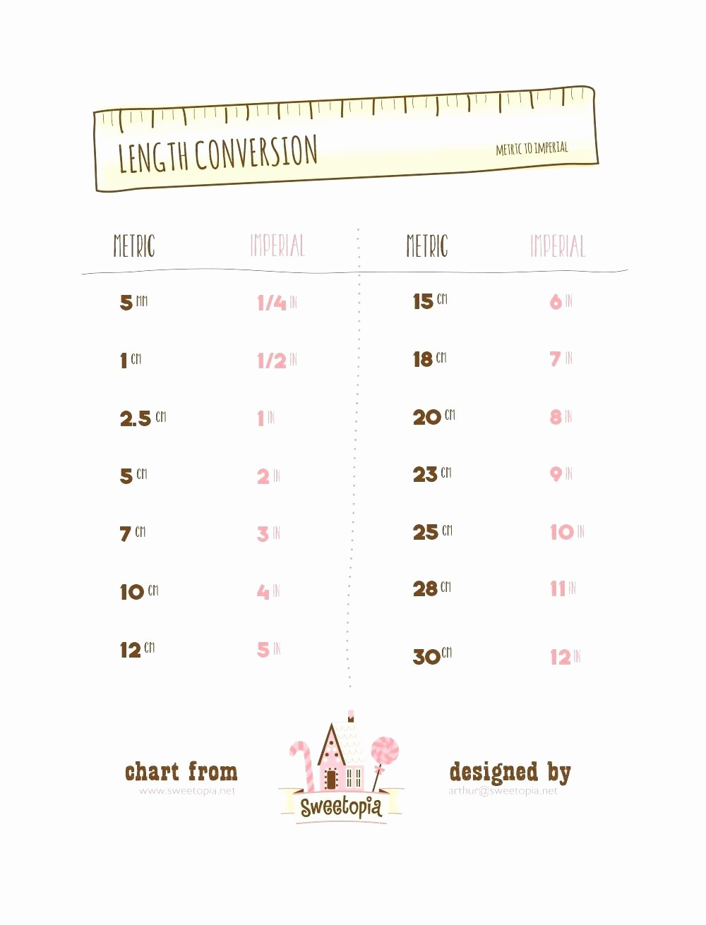 Printable Weight Loss Measurement Chart Inspirational Printable Printable Measurement Chart Weight Loss