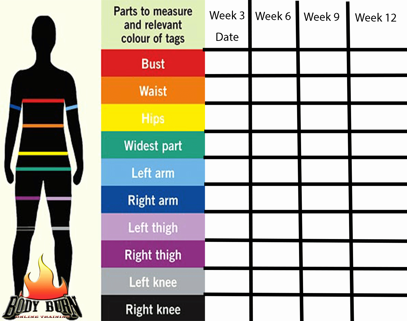 Printable Weight Loss Measurement Chart Luxury Starting F the Right Way How Do You Measure Up Fit