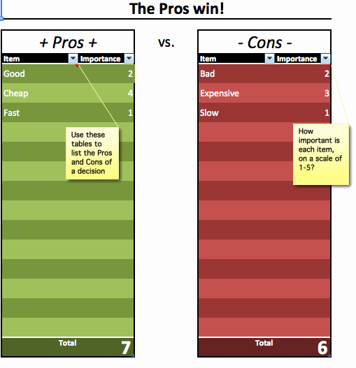 Pro and Con List Template Beautiful Pros and Cons and A Hamster
