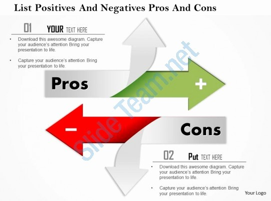Pro and Con List Template Fresh 1114 List Positives and Negatives Pros and Cons Powerpoint