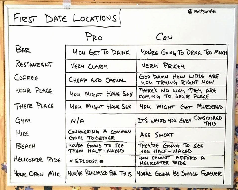 Pro and Con List Template Unique Template College Pro Con List Template Pros and Cons