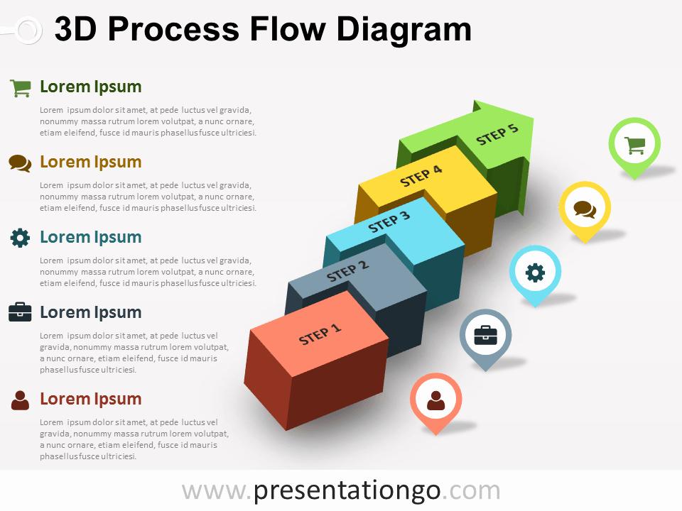 Process Map Vs Flow Chart Elegant 3d Process Flow Powerpoint Diagram Presentationgo