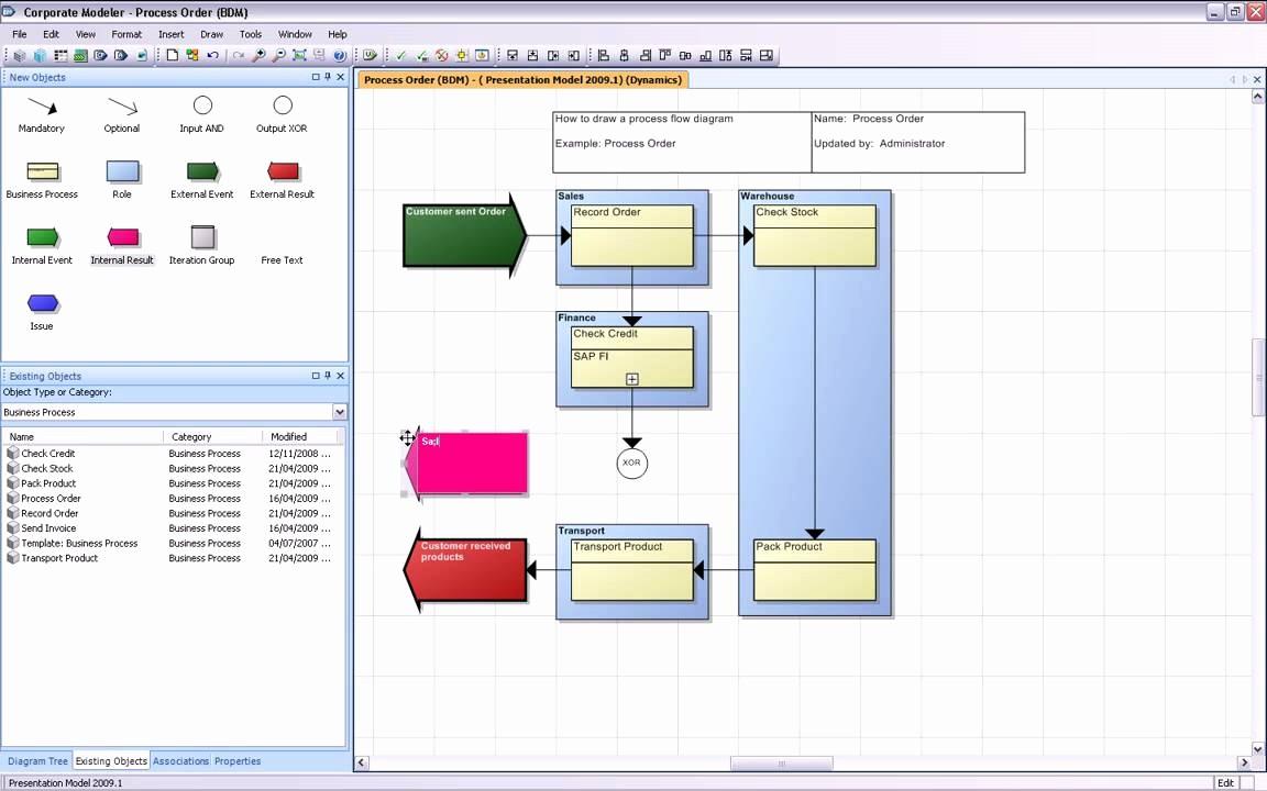 Process Map Vs Flow Chart Unique How to Draw A Process Flow Diagram