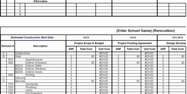 Product Costing Template Excel Free Beautiful Product Costing Spreadsheet Template Costing Spreadsheet