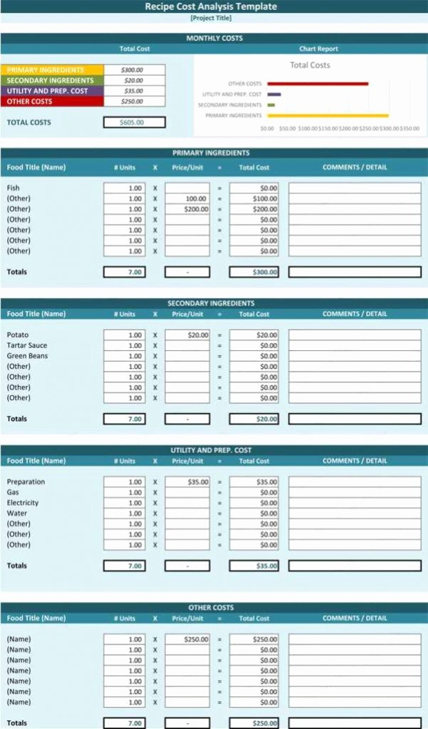 Product Costing Template Excel Free Best Of Cost Analysis Spreadsheet Template Spreadsheet Templates