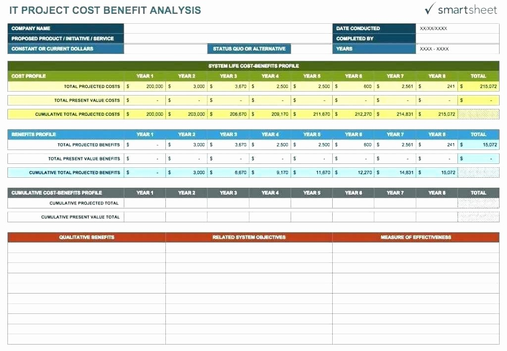 Product Costing Template Excel Free Elegant Costing Sheet Template Excel – Shopsapphire
