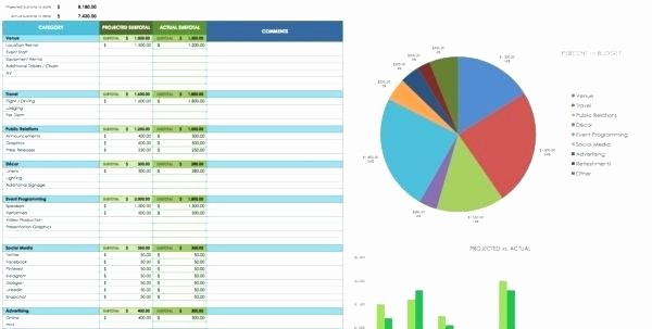 Product Costing Template Excel Free Inspirational How to Cost A Product Template – Spotapp