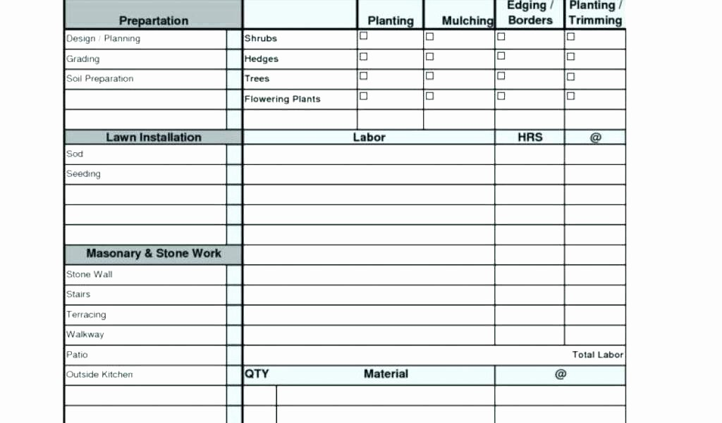 Product Costing Template Excel Free Inspirational software Costing Template – Calvarychristianfo